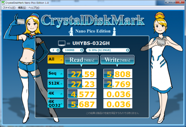 ▲Crystal Disk Mark Nano Pico Edition