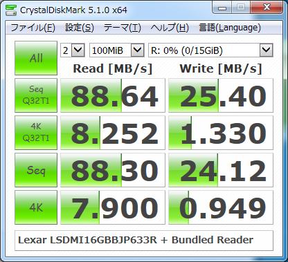 ▲Crystal Disk Mark 5.1.0 (バンドルカードリーダー使用)