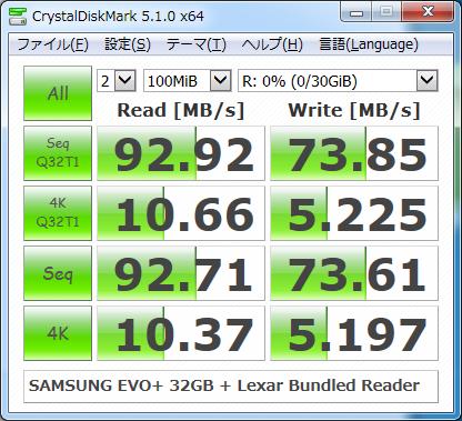 ▲Crystal Disk Mark 5.1.0(SAMSUNG EVO+使用時)