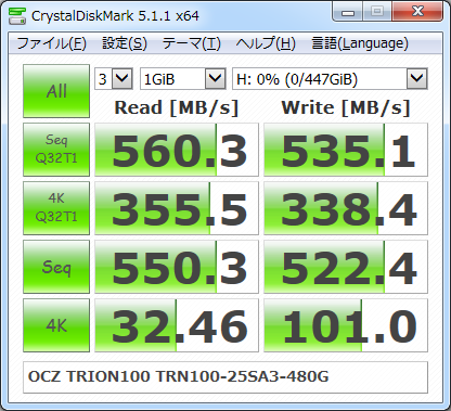 ▲Crystal Disk Mark 5.1.1