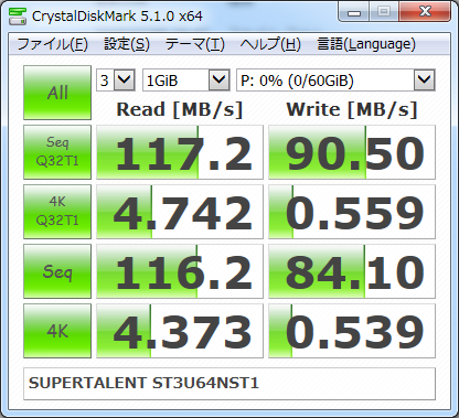 ▲Crystal Disk Mark 5.1.0 (1GB)