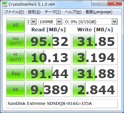 ▲Crystal Disk Mark 5.1.0