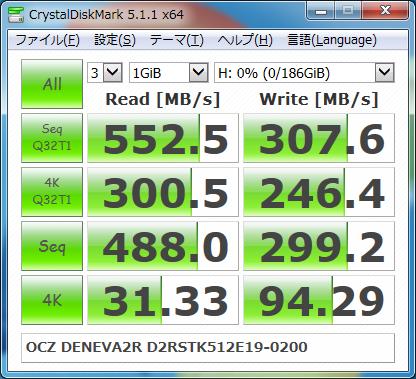 ▲Crystal Disk Mark 5.1.1 (ランダム)