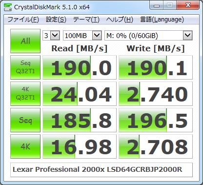 ▲Crystal Disk Mark 5.1.0 (BSCR20TU3)