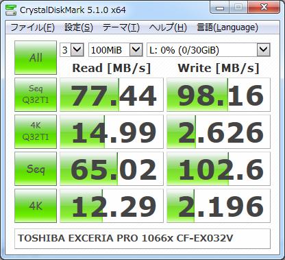 ▲Crystal Disk Mark 5.1.0 (BSCR20TU3利用時)