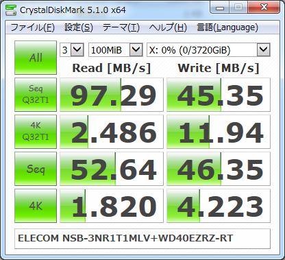 ▲NAS(NSB-3NR1T1MLV)搭載時の速度