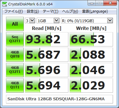 ▲Crystal Disk Mark 6.0.0