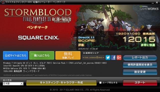 ▲Final Fantasy XIV 紅蓮のリベレーター ベンチマーク (GeForce GTX 1070 Ti)