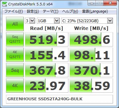 ▲Crystal Disk Mark 5.5.0