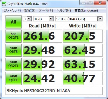 ▲Crystal Disk Mark 6.0.1 (Windows7+USB3.0)