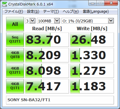 ▲Crystal Disk Mark 6.0.1