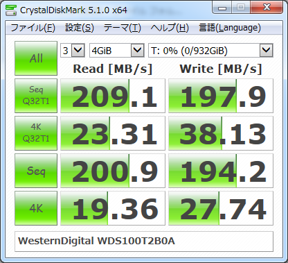 ▲Crystal Disk Mark 5.1.0 (USB3.0)