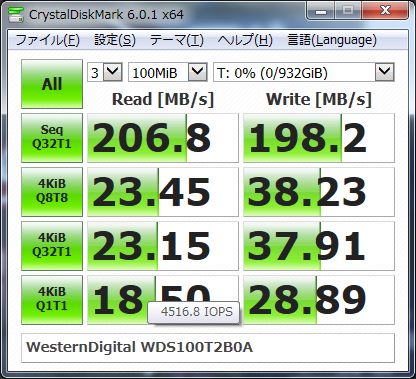 ▲Crystal Disk Mark 6.0.1 (USB3.0)