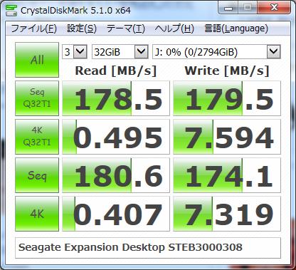 ▲Crystal Disk Mark 5.1.0 (32GiB)