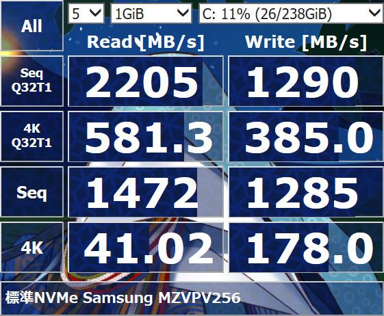 Win10標準NVMeコントローラドライバ