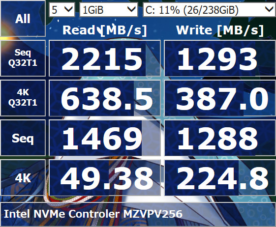 Intel NVMe コントローラドライバ