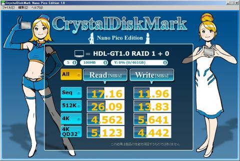 RAID1+0