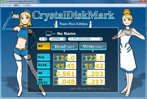 CrystalDiskMark Nano Pico Editionベンチ