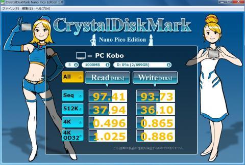 CrystalDiskMarkNanoPicoEdition1.0でデータドライブ用のHDDを計測。
