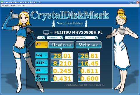 標準搭載HDD結果