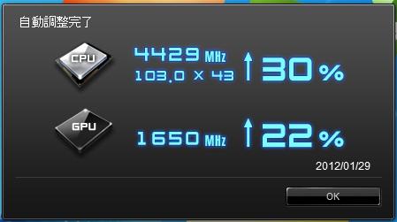 少し3DMarkの表示と周波数が異なるのは測定誤差か...