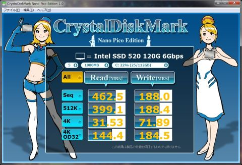 IntelはRandom系が優秀だな...
