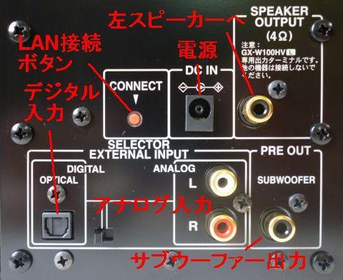 左スピーカー出力とSW出力、入力系はアナログと光デジタル
