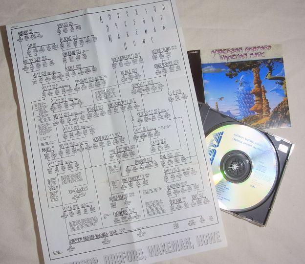 日本語訳詞カードの裏はABWHの各メンバーの相関図になっているw