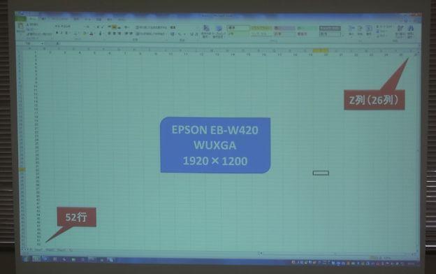 WUXGAの解像度も選べるので、Z列(26列)×52行が表示可能
