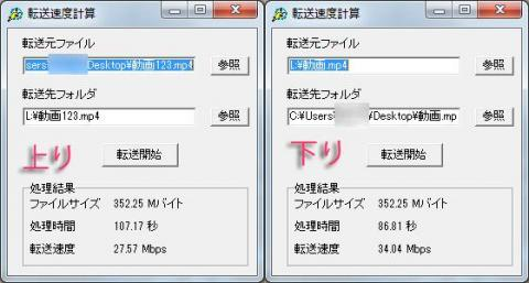 WN-G300U 転送速度結果(2.4GHz)