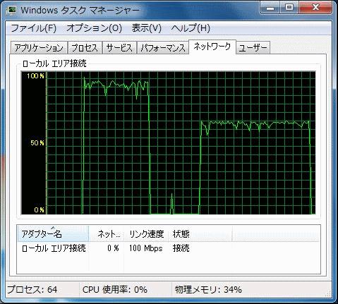 HDL-S vs HS-DH500GL_ネットワーク速度.png