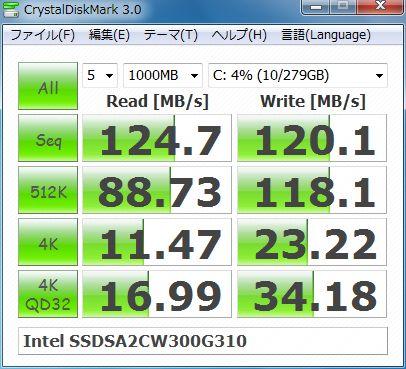 Intel 320 300GB ベンチ
