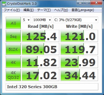 SSD クリーンインストール後