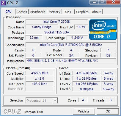 CMZ8GX3M2A1600C9使用でFastオーバークロックのCPU-Zの結果