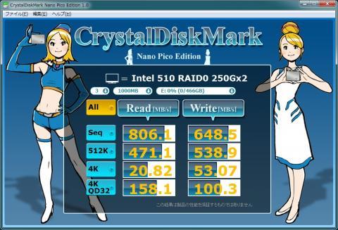 SSD510_08_CDM_NPE10_RAID0x2_6Gx2.jpg