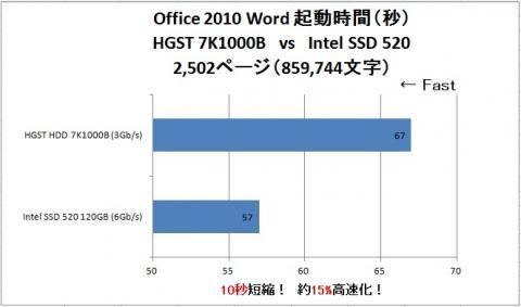 IntelSSD520_OF10WORD.jpg