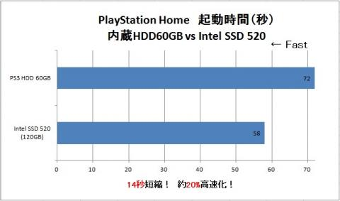 IntelSSD520_PSH.jpg