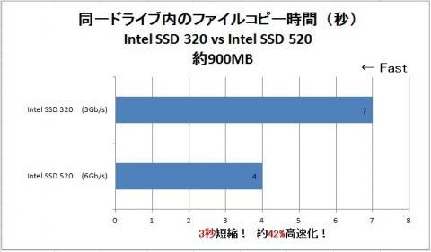 IntelSSD520_FC900MB.jpg