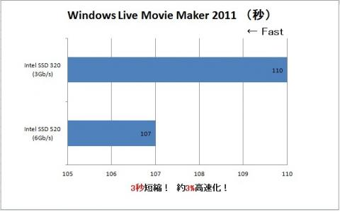 IntelSSD520_WLMM.jpg