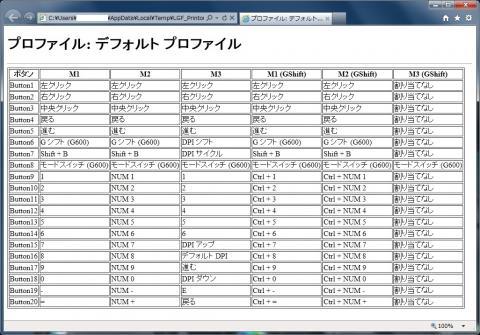プロファイル:デフォルト プロファイル(印刷)
