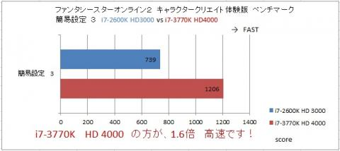 HD 4000 簡易設定 3