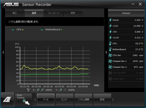 i7-3770K HD 4000 簡易設定 1 ベンチマーク直後のグラフ