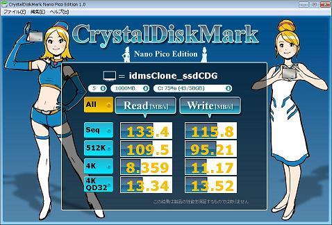 CrystalDiskMark NanoPicoベンチマーク結果
