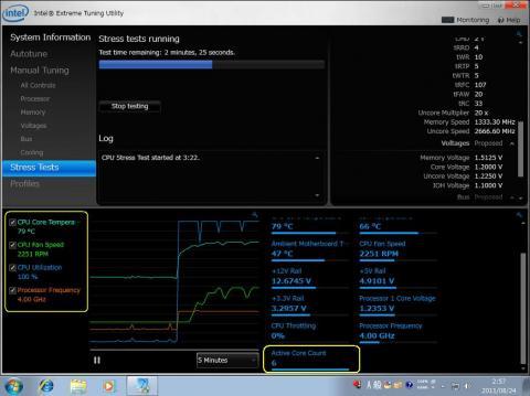 5分間CPUストレステスト