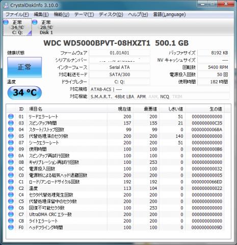 内蔵HDDのCDI情報