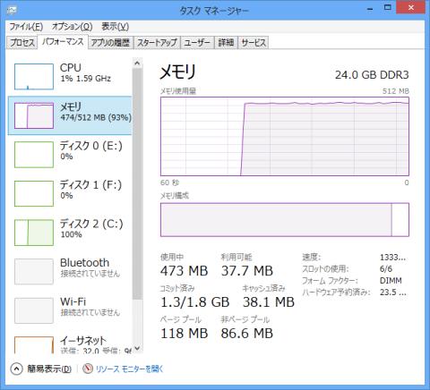 タスクマネージャ: やはり使用可能メモリが512MBのみ