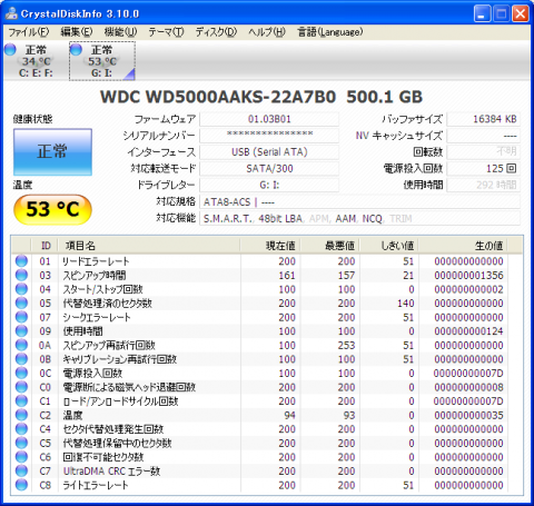 Crystal Disk Info情報: 53℃の高温