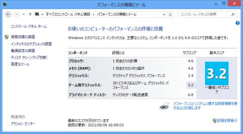 Windowsエクスペリエンスインデックス:SSDのスコアが一番高い