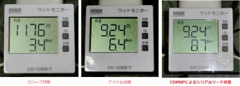 WDRed4TBの消費電力実測例