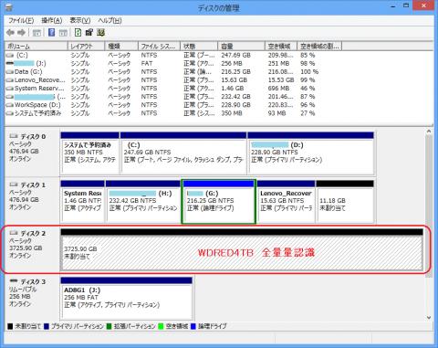 GPTディスク変換により全容量が認識された